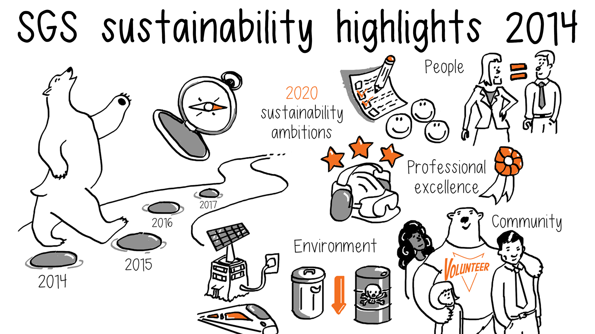 SGS-Sustainability-Highlights-2014
