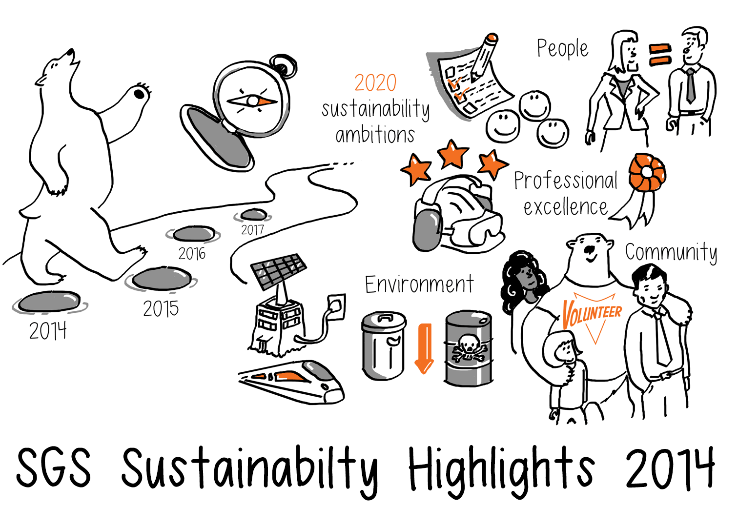 SGS Sustainability Highlights 2014 (animation video)