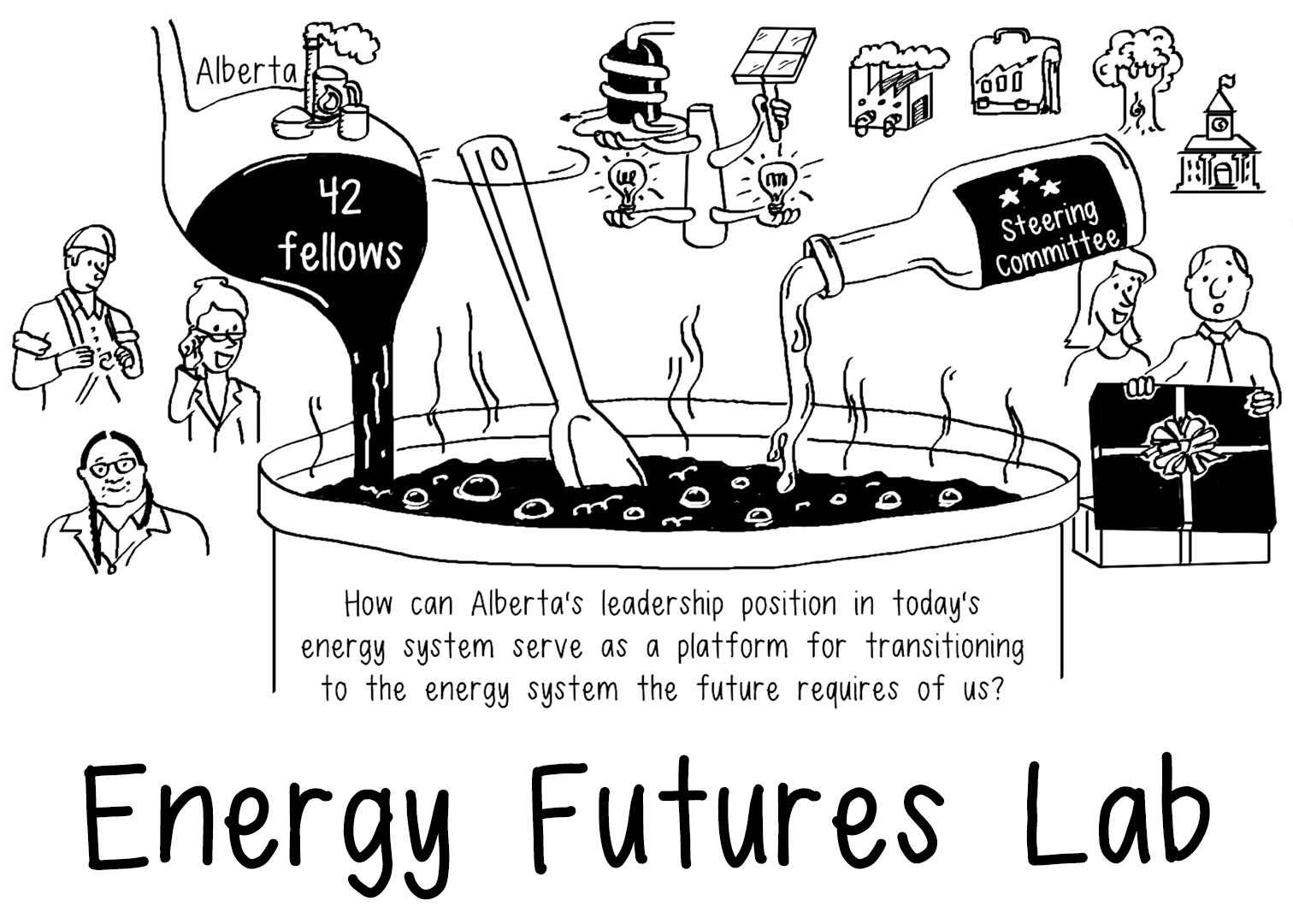 Energy Futures Lab (Alberta, Canada)