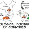 Ecological-Footprint-Winner-Portfolio