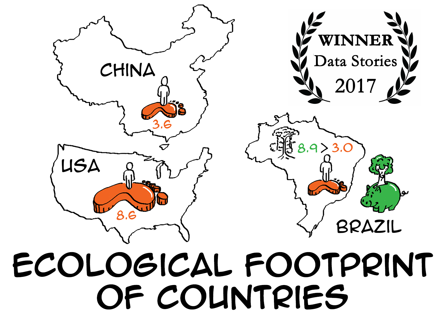 Ecological Footprint of Countries (2017 Data Stories Winner)