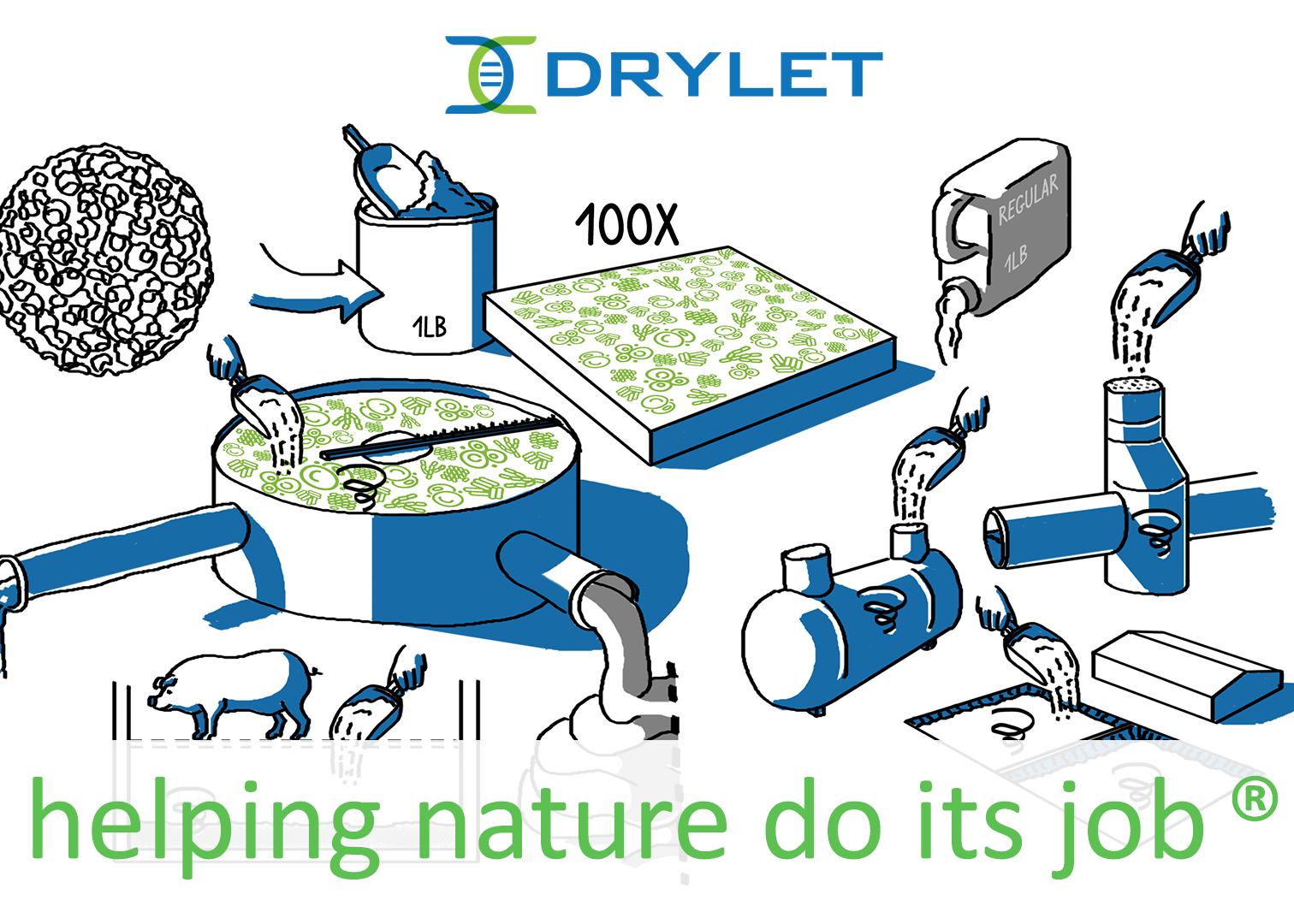 Drylet: helping nature do its job
