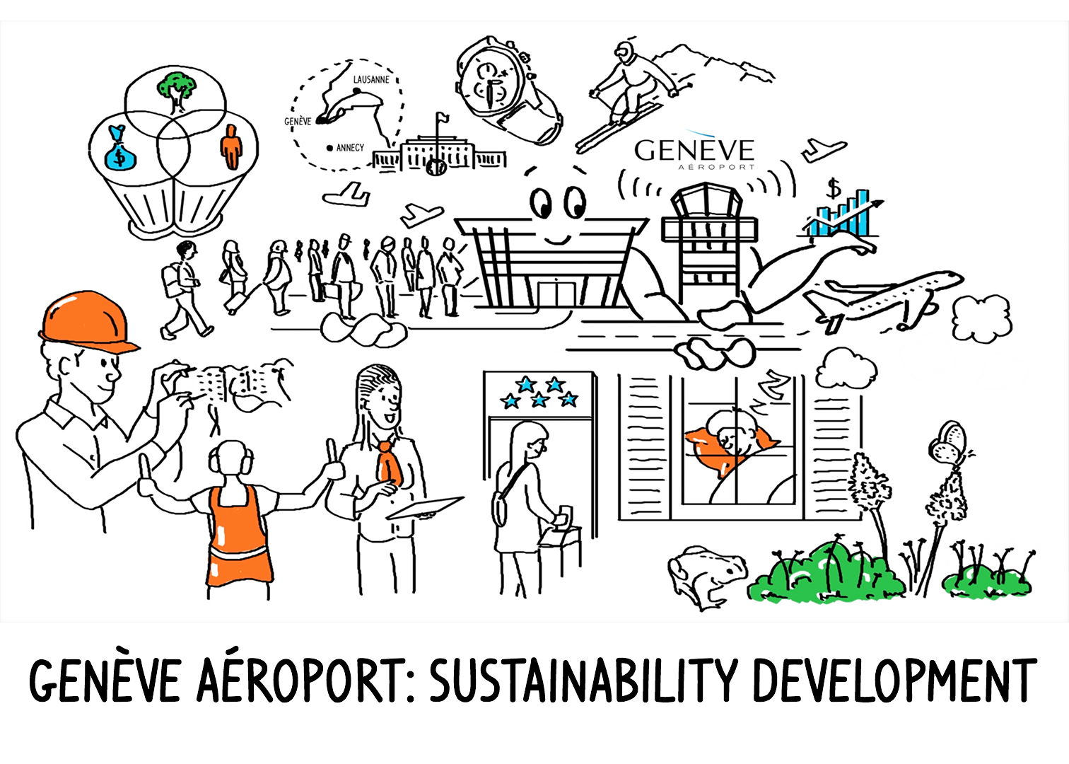 Sustainable Development at Genève Aéroport