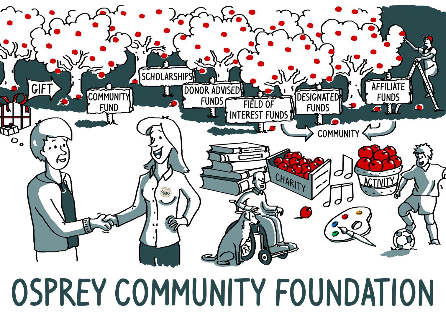Osprey Community Foundation