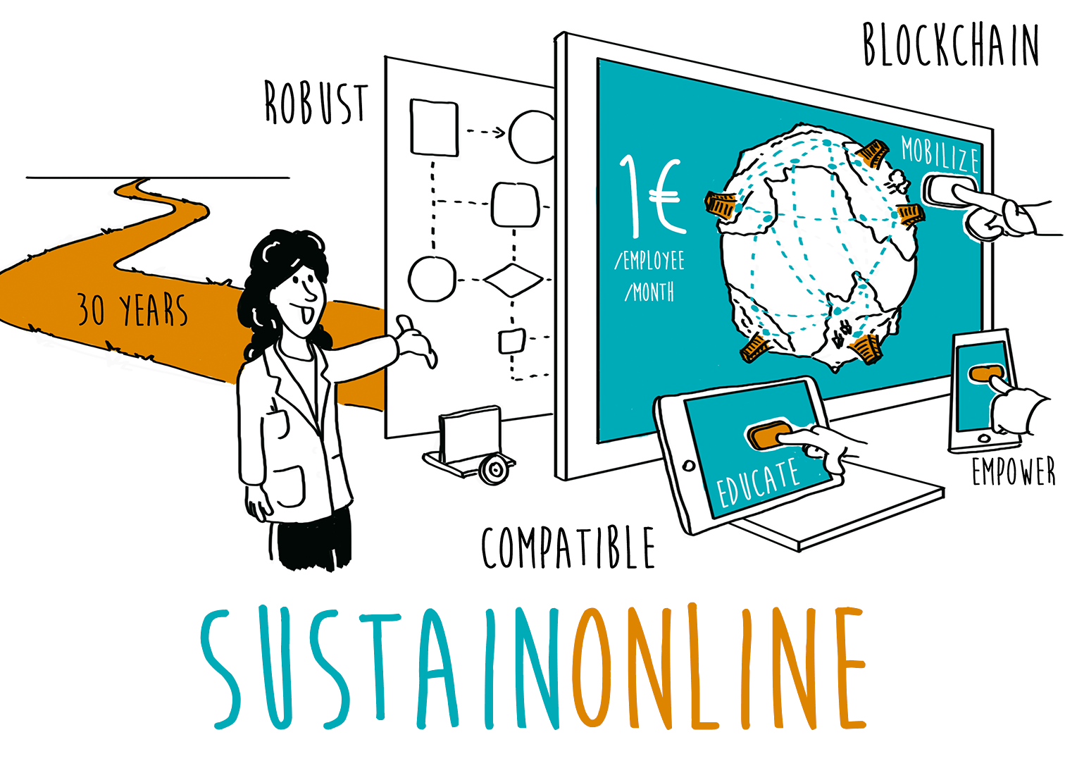 SustainOnline (video)