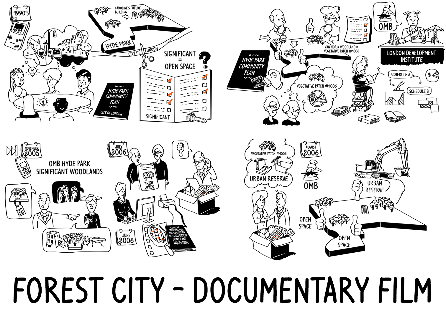 Forest City: animations for documentary film