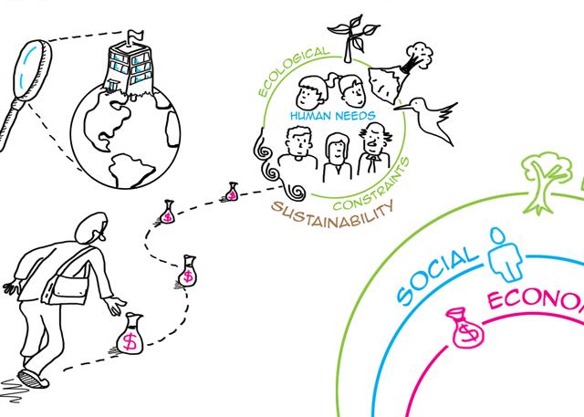 Les 3 piliers du développement durable (regard scientifique)