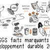SGS-Faits-Marquants-Developpement-Durable-2014
