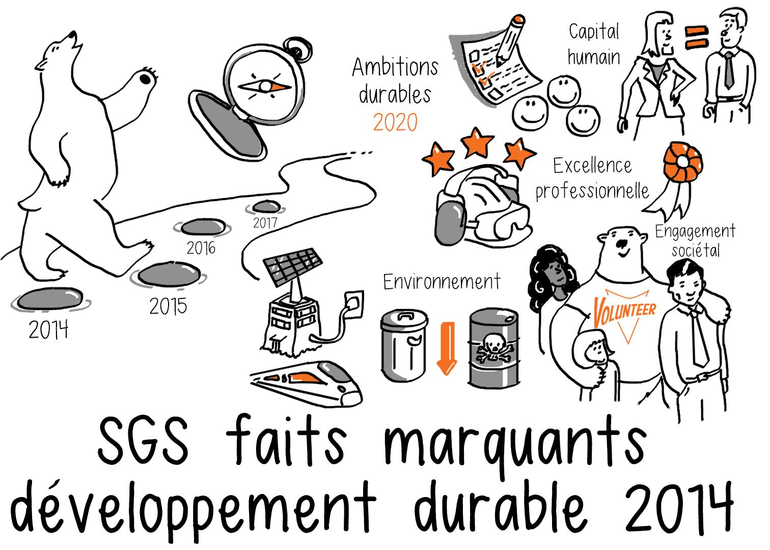 SGS Développement Durable – Faits Marquants 2014