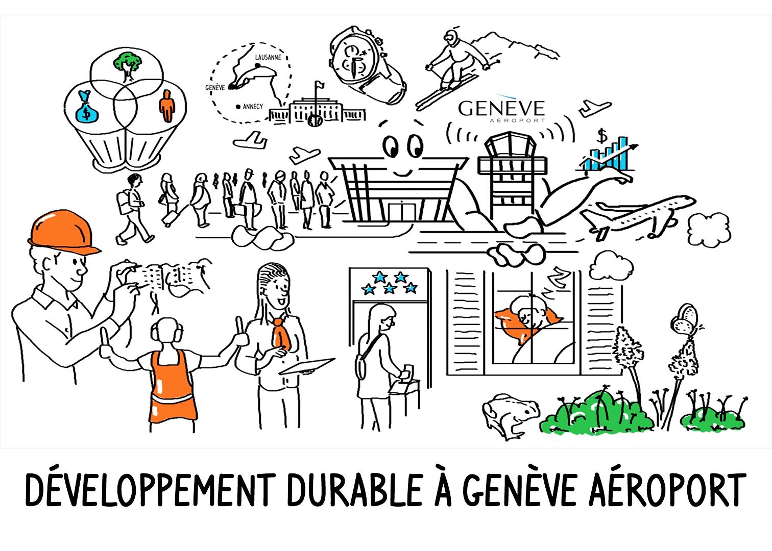 Développement durable à Genève Aéroport