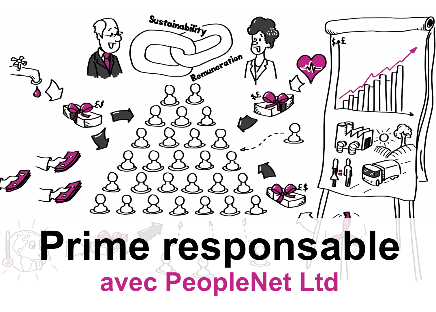 Prime responsable – PeopleNet Ltd.