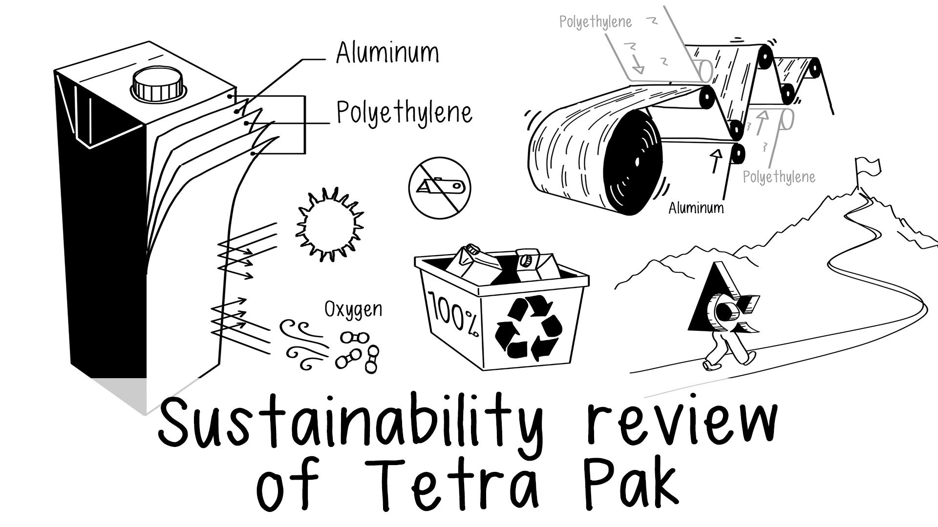 Tetra-Pak-Sustainability