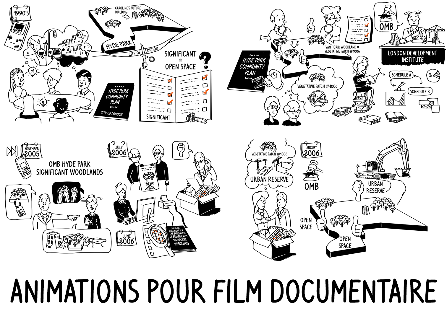 Animations pour film documentaire « Forest City »